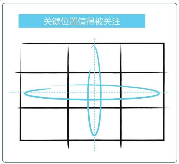 """""""构图-位置关系-对称轴"""""""