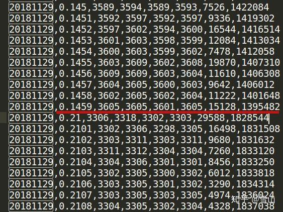 rb888 分钟线